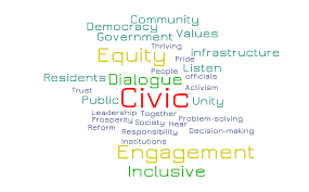 Civic Engagement word cloud